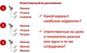 Responc. Question