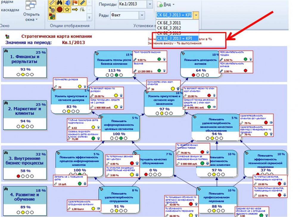 Вид стратегической карты с KPI