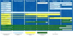 ohvat-komponent-sistemami-avt