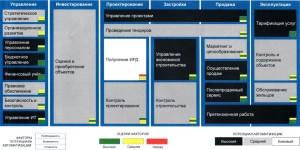 potentsial-avtomatizatsii-komponent